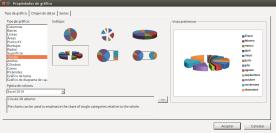 Asistente de creación de gráficos. FreeOffice Planmaker