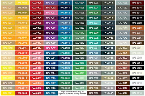 Instala las paleta de colores Ral y del proyecto jEsuSdA en Inkscape y Gimp (Ubuntu yderivados)